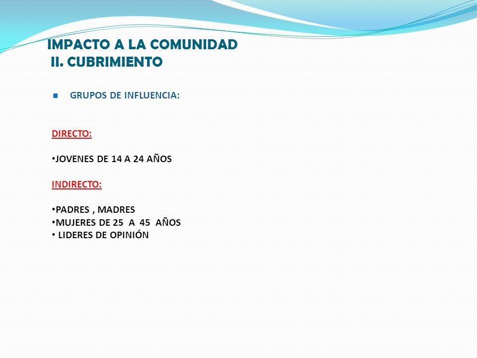 IMPACTO A LA COMUNIDAD II.