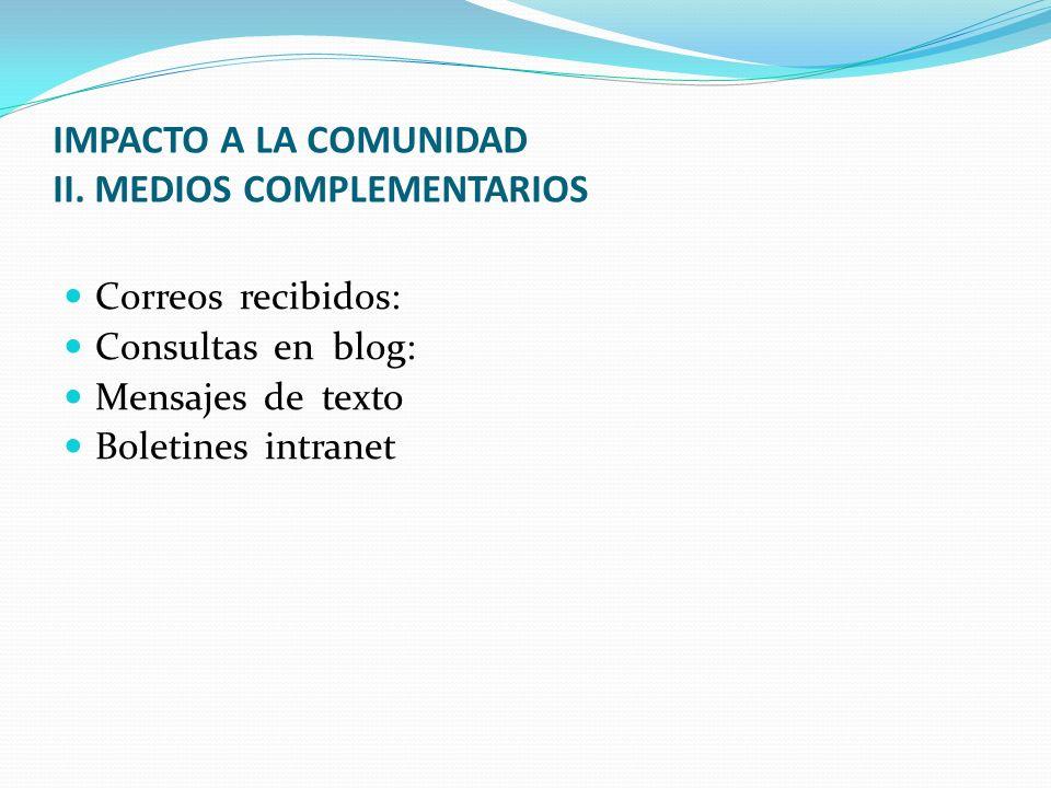 IMPACTO A LA COMUNIDAD II. MEDIOS COMPLEMENTARIOS Correos recibidos: Consultas en blog: Mensajes de texto Boletines intranet