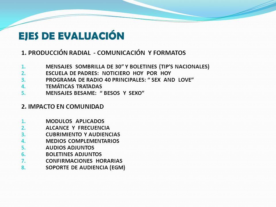 EJES DE EVALUACIÓN 1. PRODUCCIÓN RADIAL - COMUNICACIÓN Y FORMATOS 1. MENSAJES SOMBRILLA DE 30 Y BOLETINES (TIPS NACIONALES) 2. ESCUELA DE PADRES: NOTI