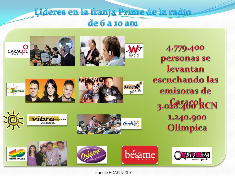 Fuente ECAR 3 2010