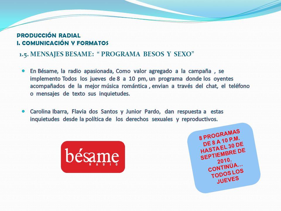 1.5. MENSAJES BESAME: PROGRAMA BESOS Y SEXO PRODUCCIÓN RADIAL I. COMUNICACIÓN Y FORMATOS 8 PROGRAMAS DE 8 A 10 P.M. HASTA EL 30 DE SEPTIEMBRE DE 2010.