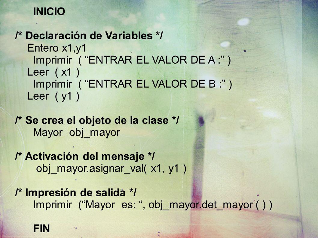 INICIO /* Declaración de Variables */ Entero x1,y1 Imprimir ( ENTRAR EL VALOR DE A : ) Leer ( x1 ) Imprimir ( ENTRAR EL VALOR DE B : ) Leer ( y1 ) /* Se crea el objeto de la clase */ Mayor obj_mayor /* Activación del mensaje */ obj_mayor.asignar_val( x1, y1 ) /* Impresión de salida */ Imprimir (Mayor es:, obj_mayor.det_mayor ( ) ) FIN