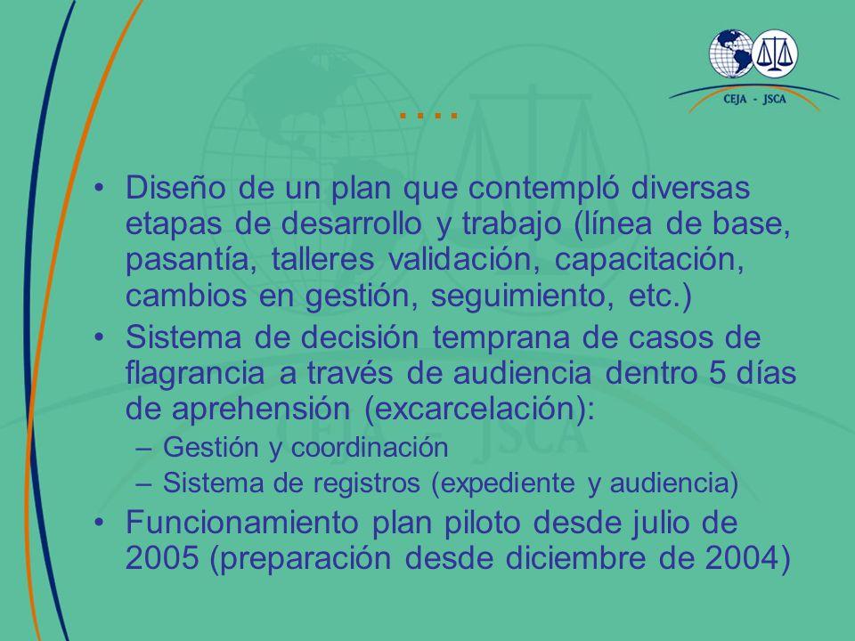 …. Diseño de un plan que contempló diversas etapas de desarrollo y trabajo (línea de base, pasantía, talleres validación, capacitación, cambios en ges
