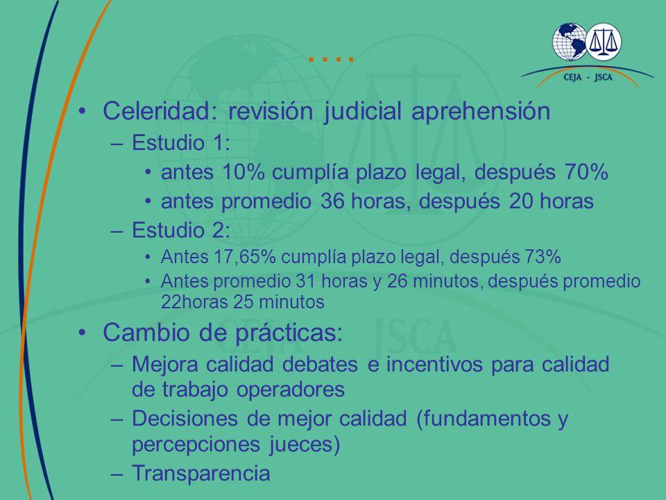 …. Celeridad: revisión judicial aprehensión –Estudio 1: antes 10% cumplía plazo legal, después 70% antes promedio 36 horas, después 20 horas –Estudio