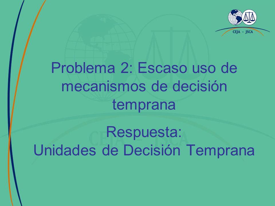 Problema 2: Escaso uso de mecanismos de decisión temprana Respuesta: Unidades de Decisión Temprana