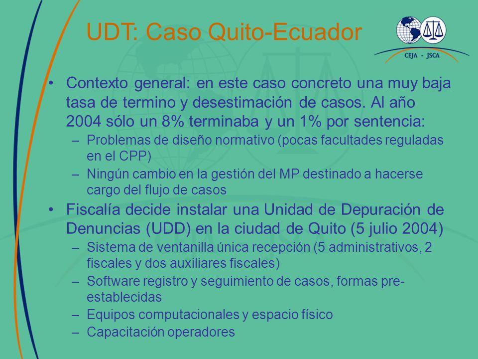 UDT: Caso Quito-Ecuador Contexto general: en este caso concreto una muy baja tasa de termino y desestimación de casos.