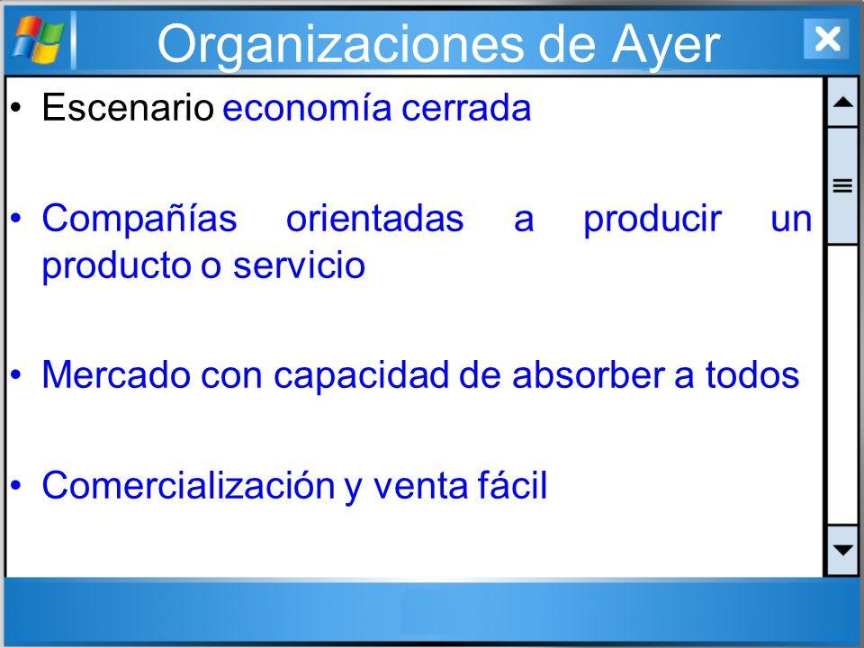 Organizaciones de Ayer Escenario economía cerrada Compañías orientadas a producir un producto o servicio Mercado con capacidad de absorber a todos Com