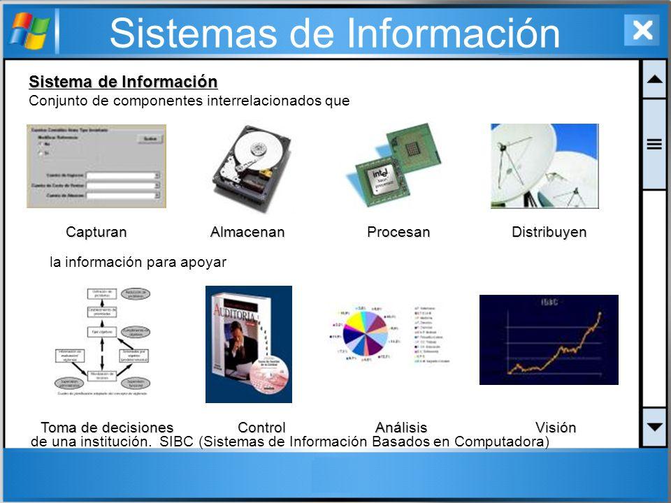 Sistema de Información Conjunto de componentes interrelacionados que CapturanAlmacenanProcesanDistribuyen Toma de decisiones Control Control Análisis