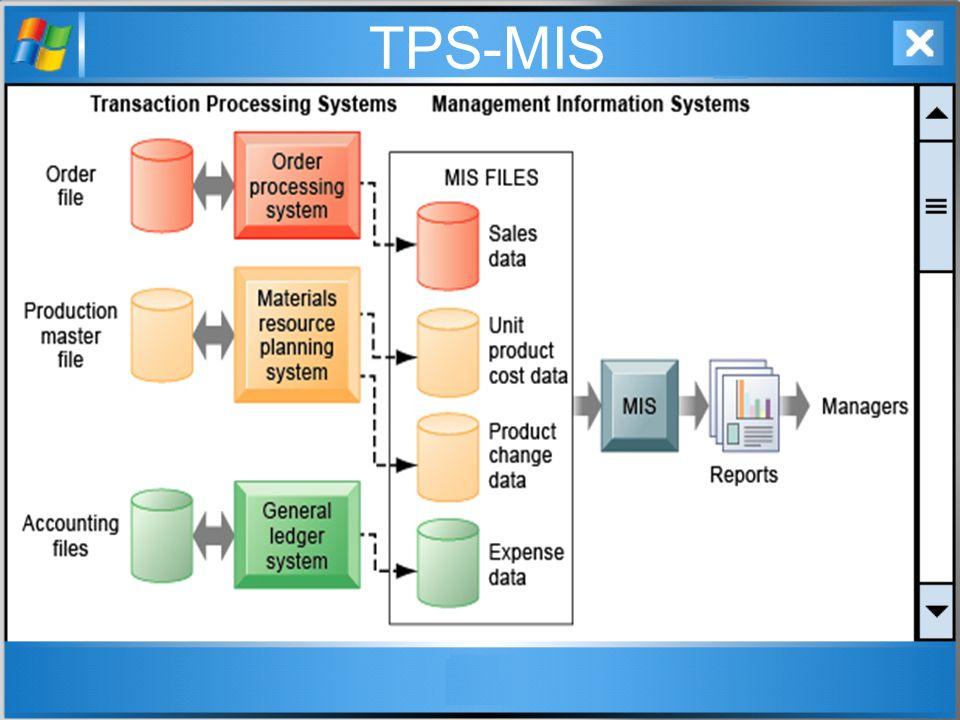 TPS-MIS