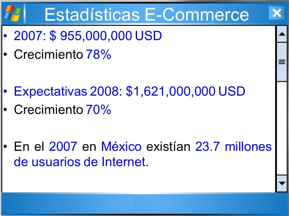Estadísticas E-Commerce 2007: $ 955,000,000 USD Crecimiento 78% Expectativas 2008: $1,621,000,000 USD Crecimiento 70% En el 2007 en México existían 23