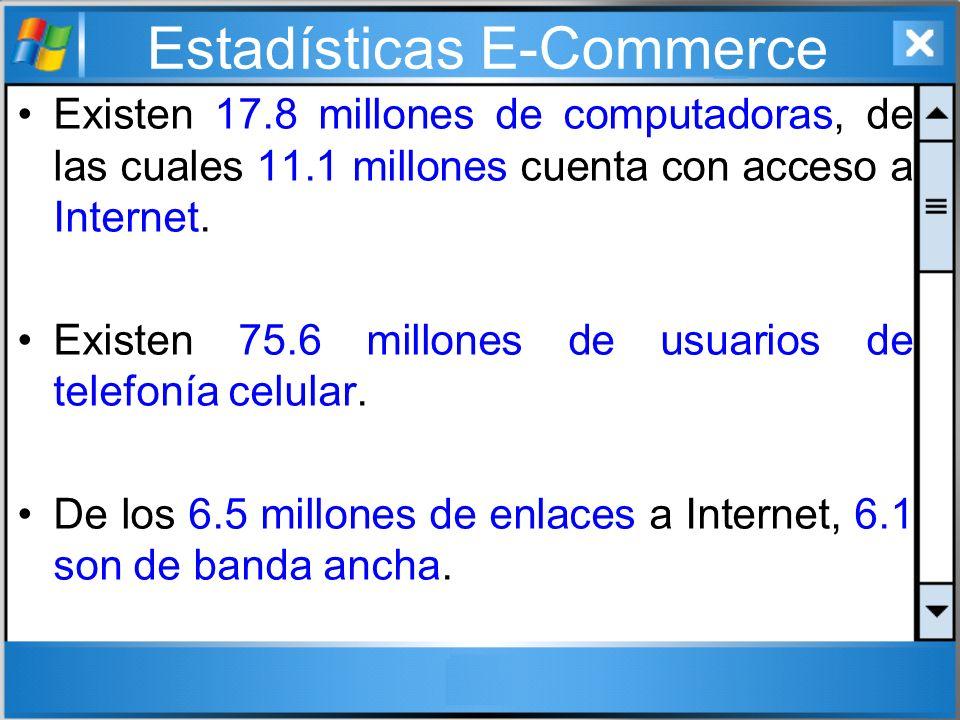 Estadísticas E-Commerce Existen 17.8 millones de computadoras, de las cuales 11.1 millones cuenta con acceso a Internet. Existen 75.6 millones de usua