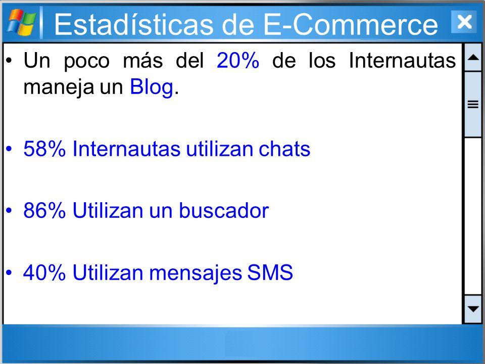 Estadísticas de E-Commerce Un poco más del 20% de los Internautas maneja un Blog. 58% Internautas utilizan chats 86% Utilizan un buscador 40% Utilizan