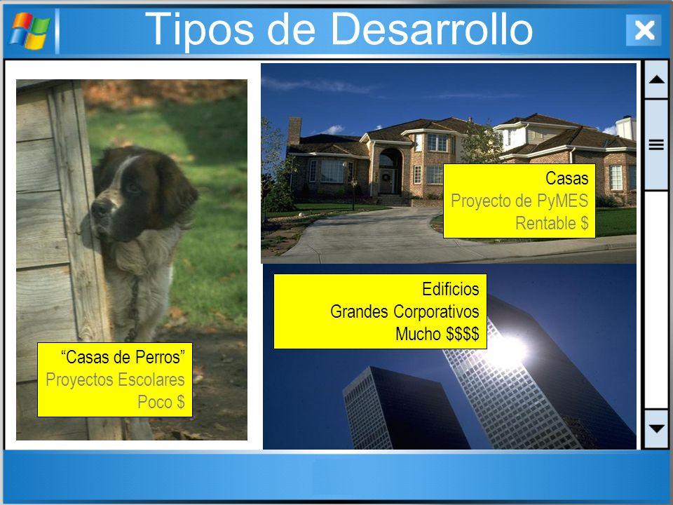 Tipos de Desarrollo Casas de Perros Proyectos Escolares Poco $ Casas Proyecto de PyMES Rentable $ Edificios Grandes Corporativos Mucho $$$$