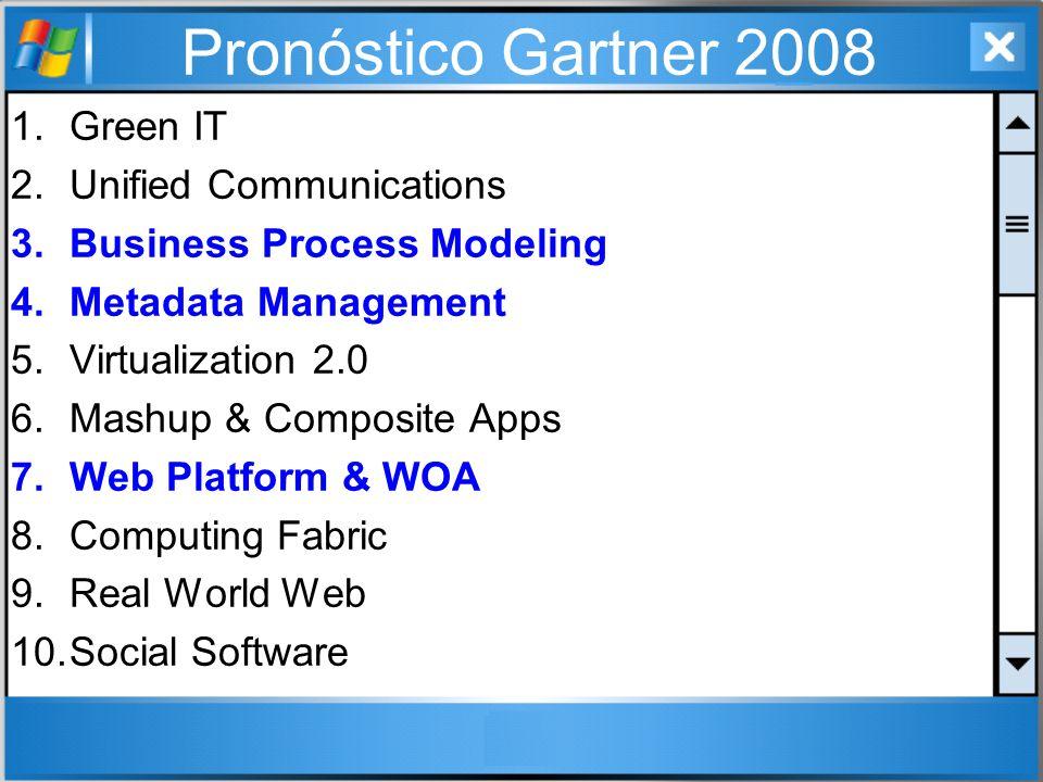 Pronóstico Gartner 2008 1.Green IT 2.Unified Communications 3.Business Process Modeling 4.Metadata Management 5.Virtualization 2.0 6.Mashup & Composit