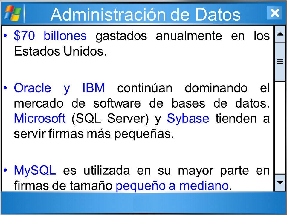 Administración de Datos $70 billones gastados anualmente en los Estados Unidos. Oracle y IBM continúan dominando el mercado de software de bases de da
