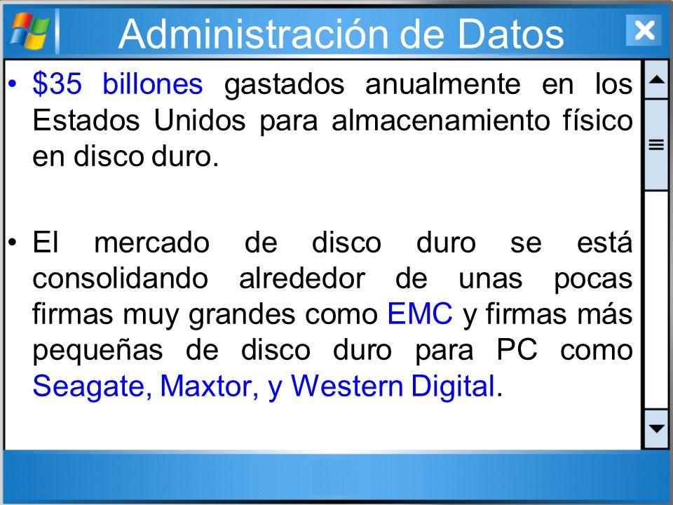 Administración de Datos $35 billones gastados anualmente en los Estados Unidos para almacenamiento físico en disco duro. El mercado de disco duro se e