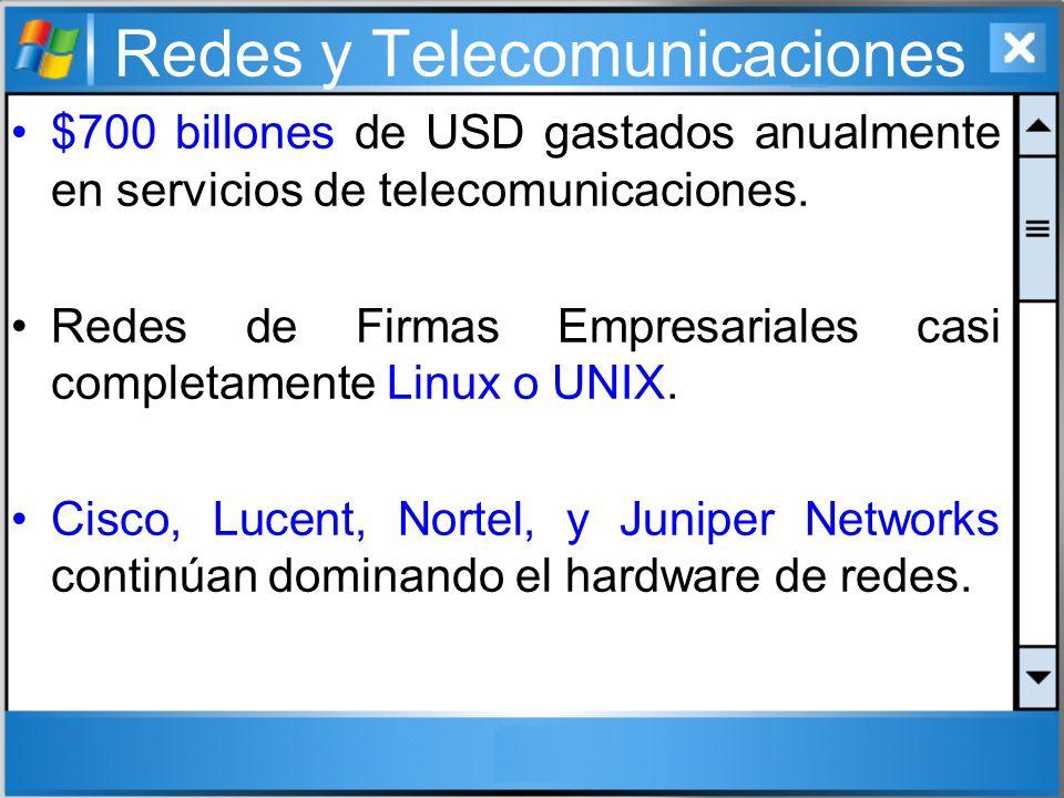 Redes y Telecomunicaciones $700 billones de USD gastados anualmente en servicios de telecomunicaciones. Redes de Firmas Empresariales casi completamen