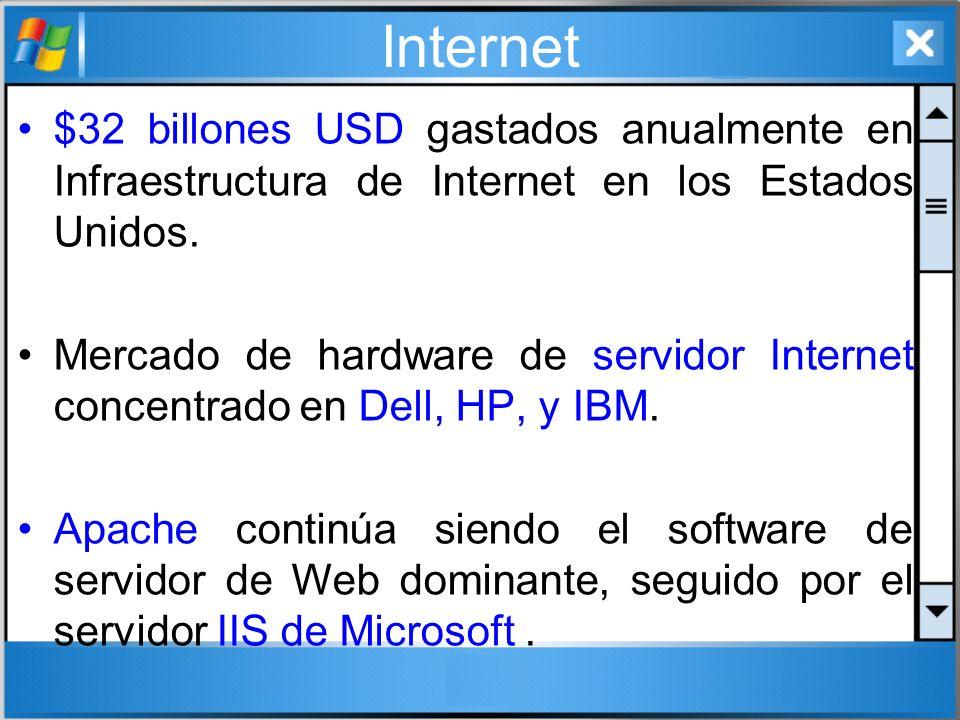 Internet $32 billones USD gastados anualmente en Infraestructura de Internet en los Estados Unidos. Mercado de hardware de servidor Internet concentra