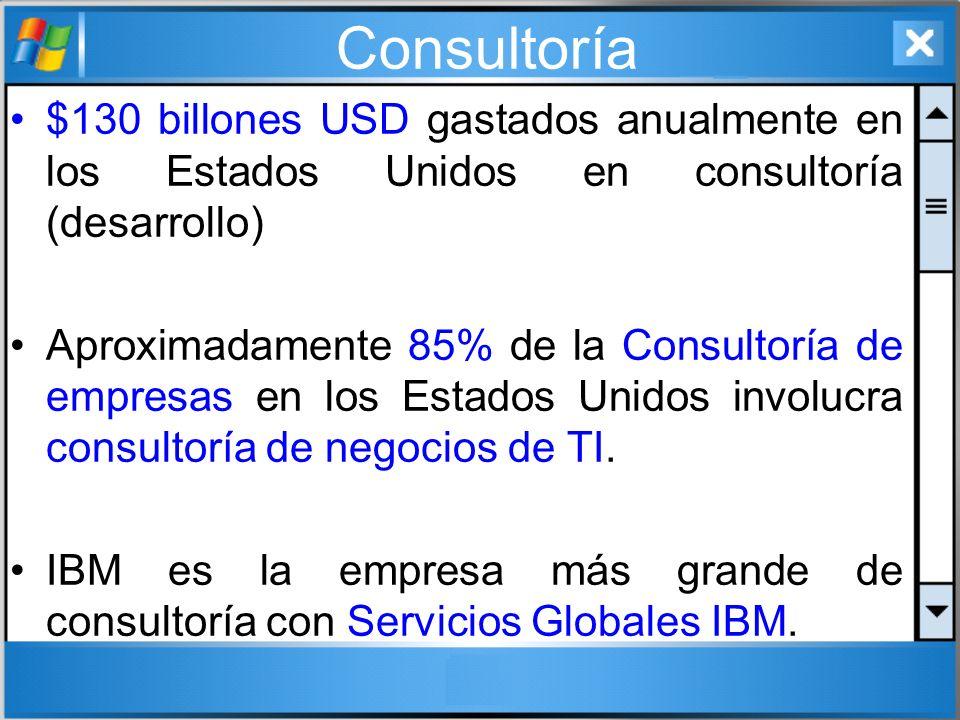 Consultoría $130 billones USD gastados anualmente en los Estados Unidos en consultoría (desarrollo) Aproximadamente 85% de la Consultoría de empresas