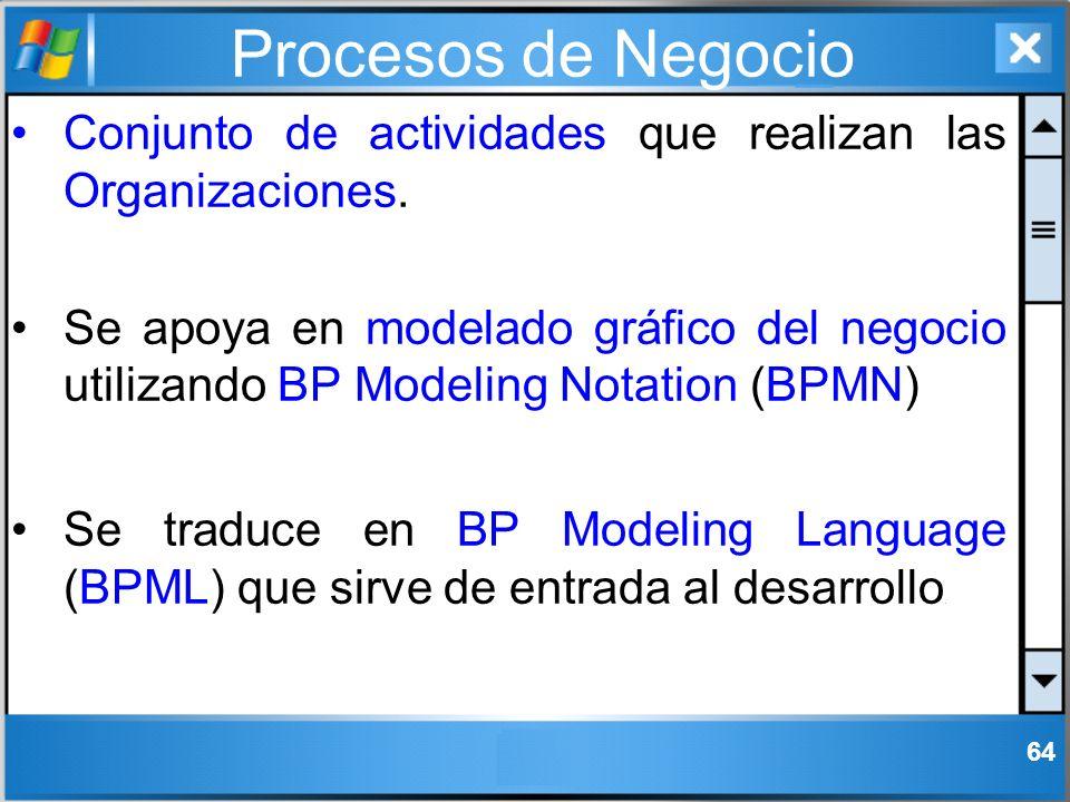 Procesos de Negocio Conjunto de actividades que realizan las Organizaciones. Se apoya en modelado gráfico del negocio utilizando BP Modeling Notation