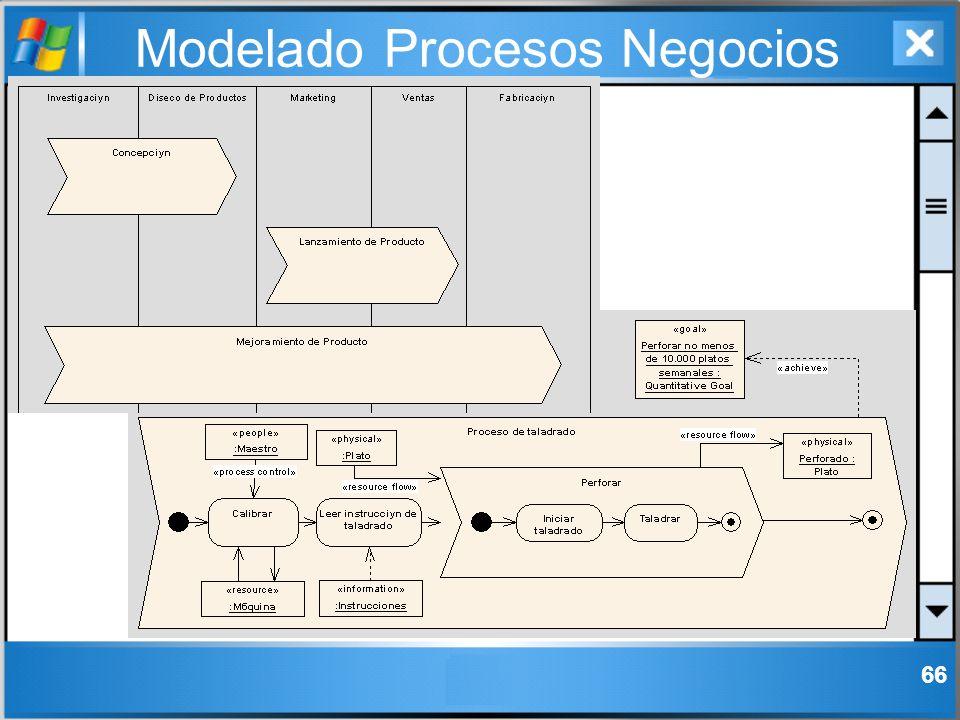 Modelado Procesos Negocios 66