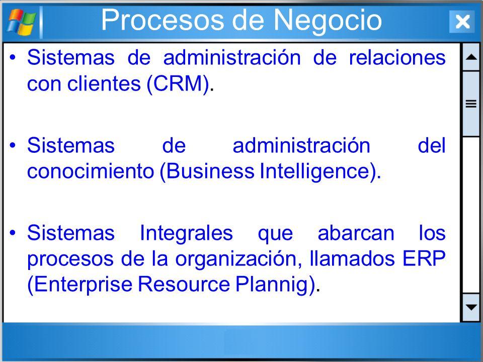 Procesos de Negocio Sistemas de administración de relaciones con clientes (CRM). Sistemas de administración del conocimiento (Business Intelligence).