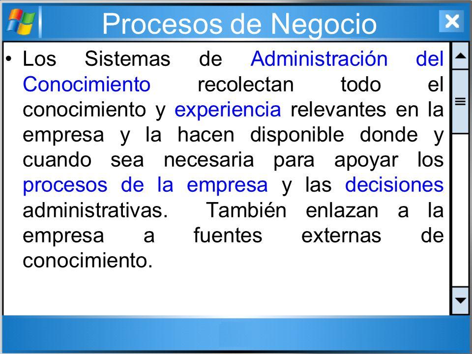 Procesos de Negocio Los Sistemas de Administración del Conocimiento recolectan todo el conocimiento y experiencia relevantes en la empresa y la hacen