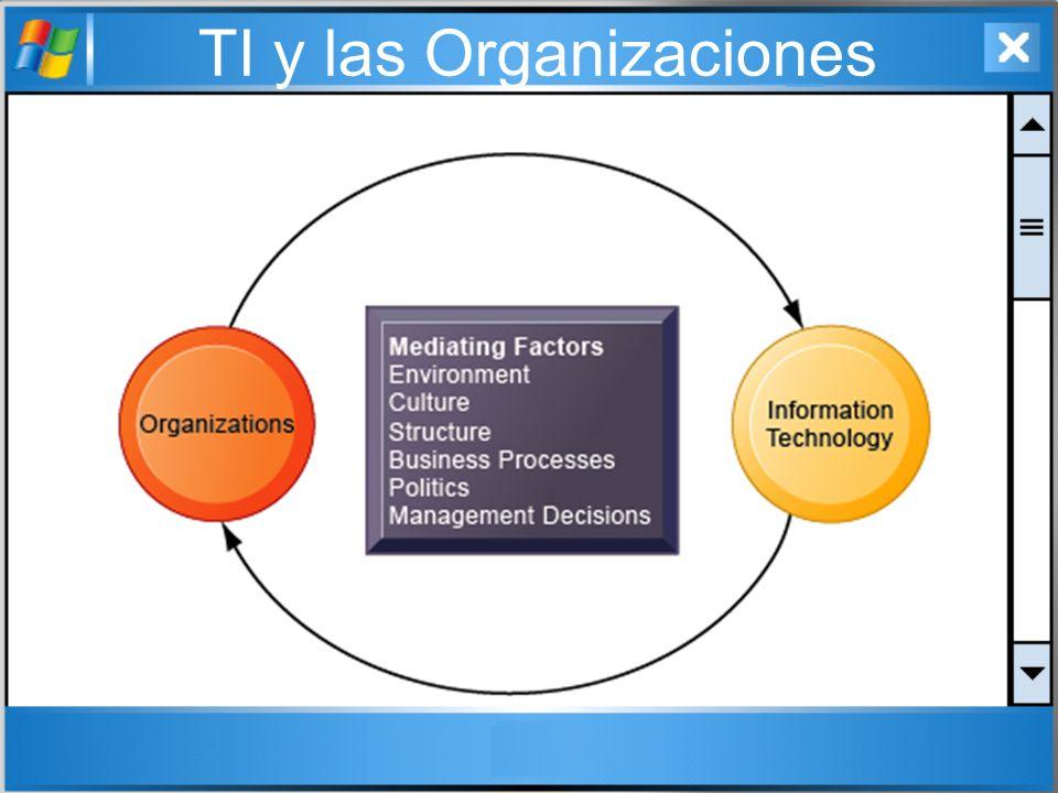 Procesos de Negocio Sistemas de administración de relaciones con clientes (CRM).