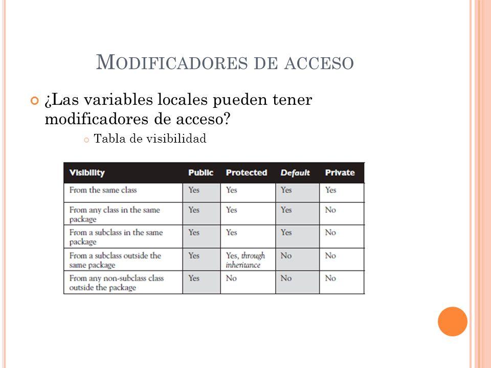 M ODIFICADORES DE ACCESO ¿Las variables locales pueden tener modificadores de acceso? Tabla de visibilidad