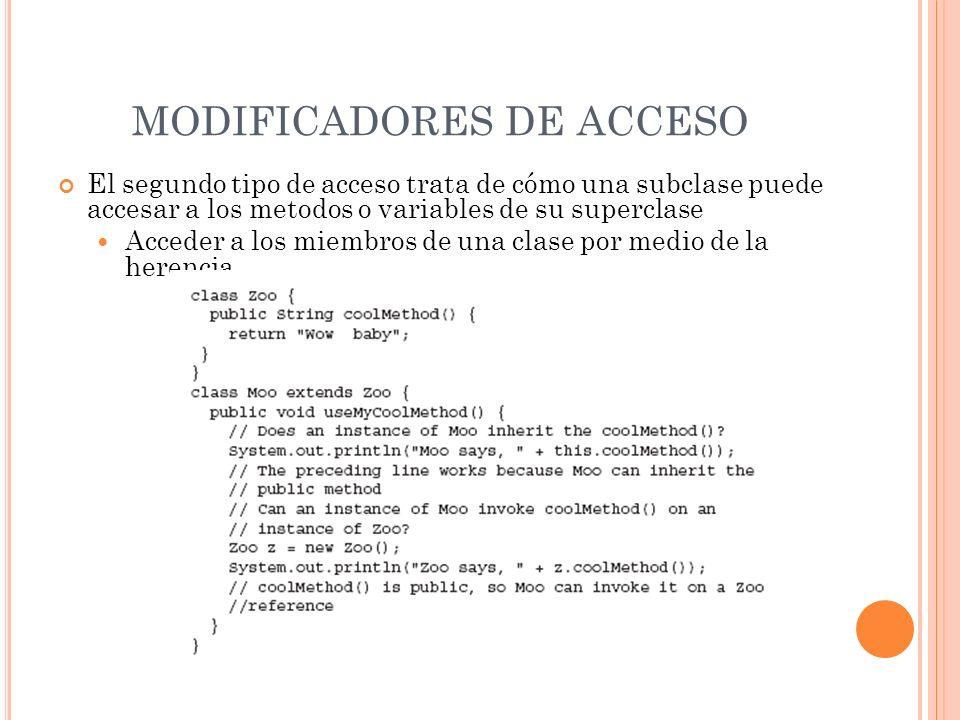 MODIFICADORES DE ACCESO El segundo tipo de acceso trata de cómo una subclase puede accesar a los metodos o variables de su superclase Acceder a los mi
