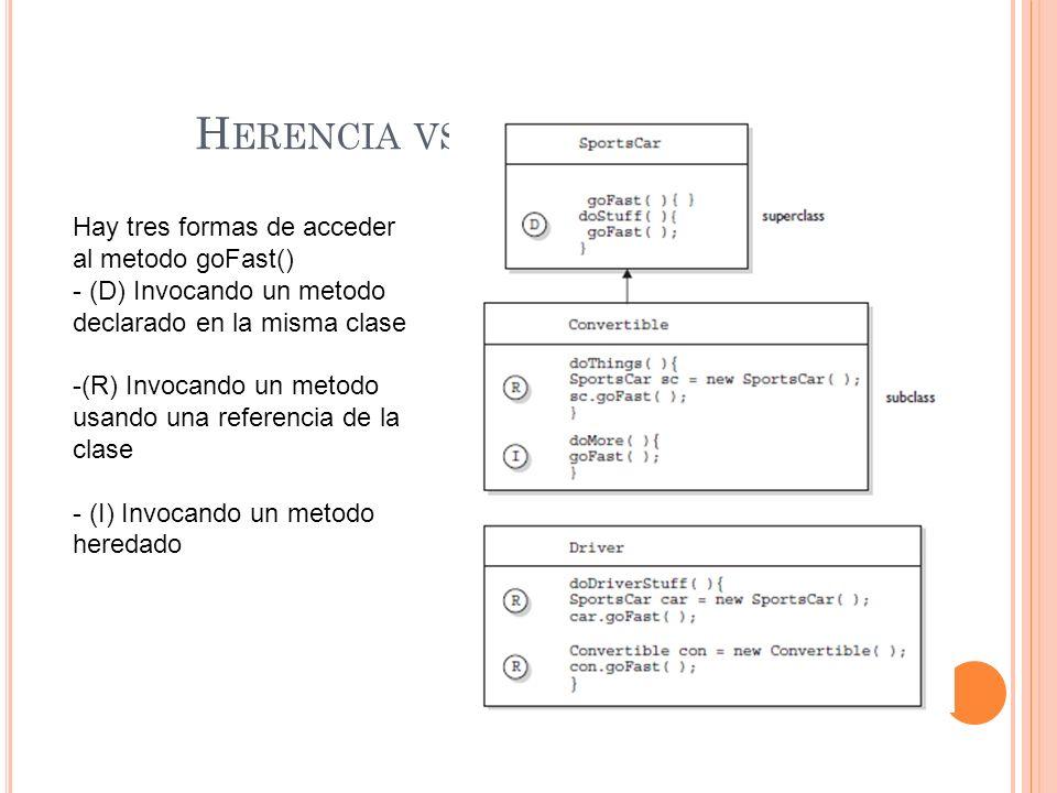 H ERENCIA VS D OT OPERATOR Hay tres formas de acceder al metodo goFast() - (D) Invocando un metodo declarado en la misma clase -(R) Invocando un metod