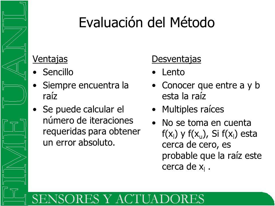 Evaluación del Método Ventajas Sencillo Siempre encuentra la raíz Se puede calcular el número de iteraciones requeridas para obtener un error absoluto