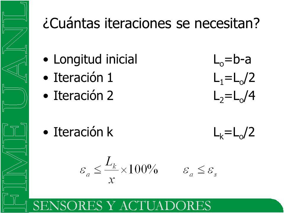 ¿Cuántas iteraciones se necesitan? Longitud inicialL o =b-a Iteración 1L 1 =L o /2 Iteración 2L 2 =L o /4 Iteración kL k =L o /2