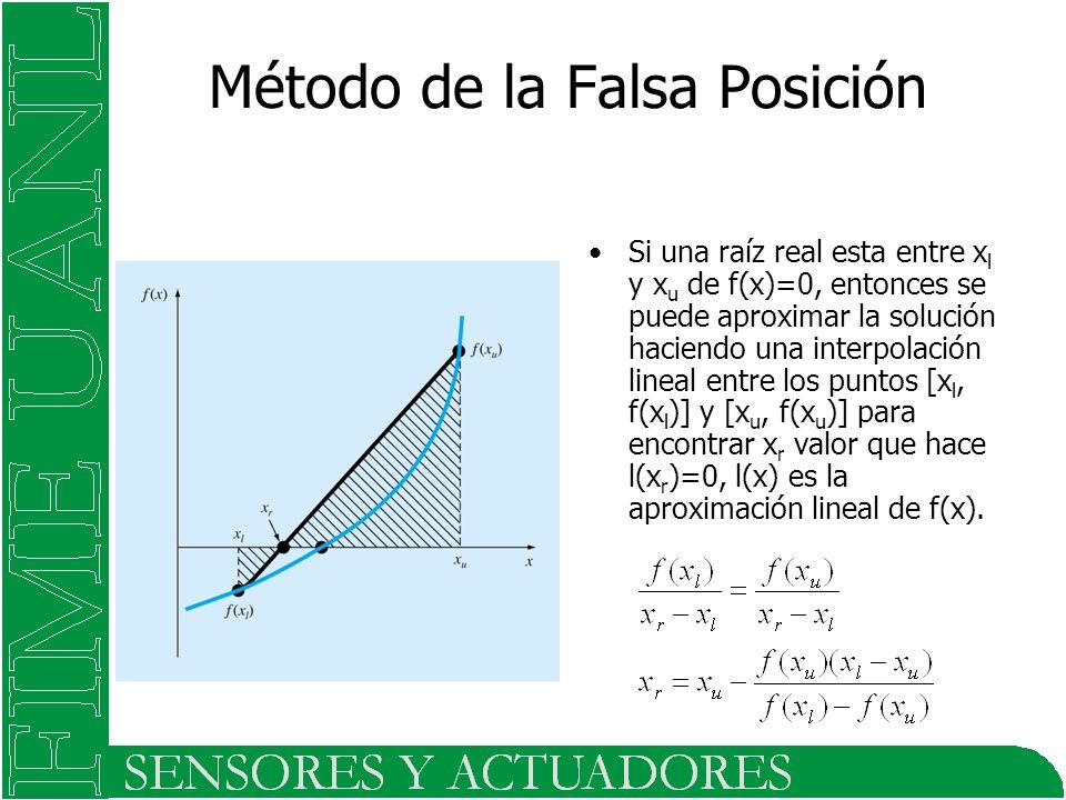Método de la Falsa Posición Si una raíz real esta entre x l y x u de f(x)=0, entonces se puede aproximar la solución haciendo una interpolación lineal