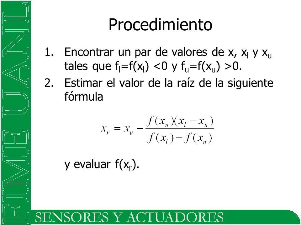 Procedimiento 1.Encontrar un par de valores de x, x l y x u tales que f l =f(x l ) 0. 2.Estimar el valor de la raíz de la siguiente fórmula y evaluar