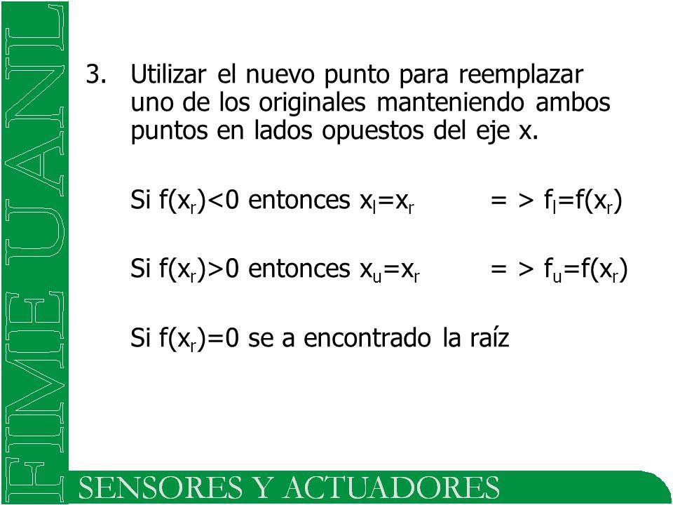 3.Utilizar el nuevo punto para reemplazar uno de los originales manteniendo ambos puntos en lados opuestos del eje x. Si f(x r ) f l =f(x r ) Si f(x r