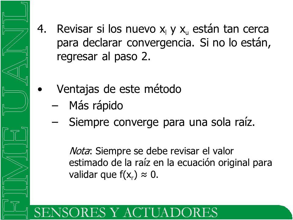 4.Revisar si los nuevo x l y x u están tan cerca para declarar convergencia. Si no lo están, regresar al paso 2. Ventajas de este método –Más rápido –