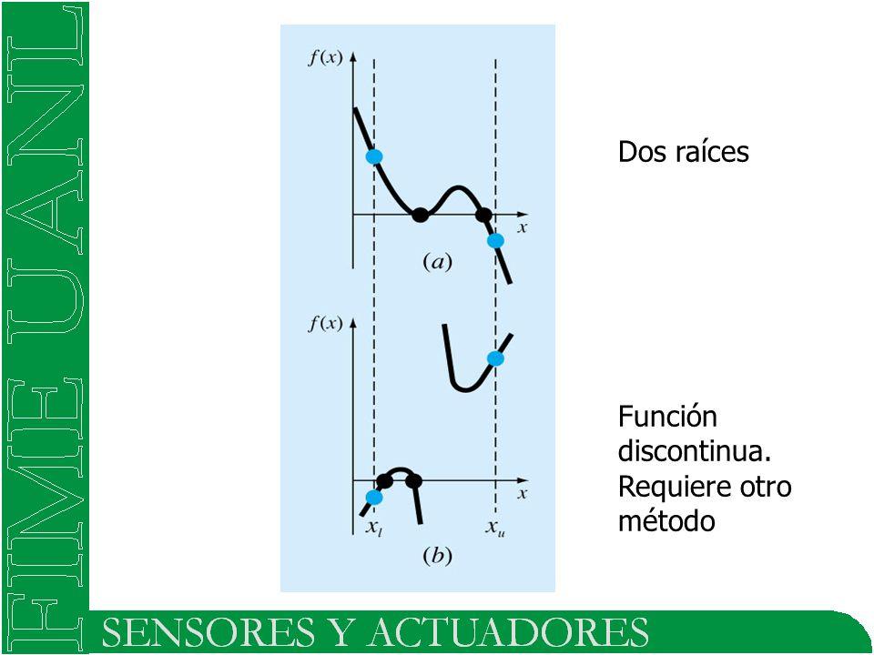4.Revisar si los nuevo x l y x u están tan cerca para declarar convergencia.
