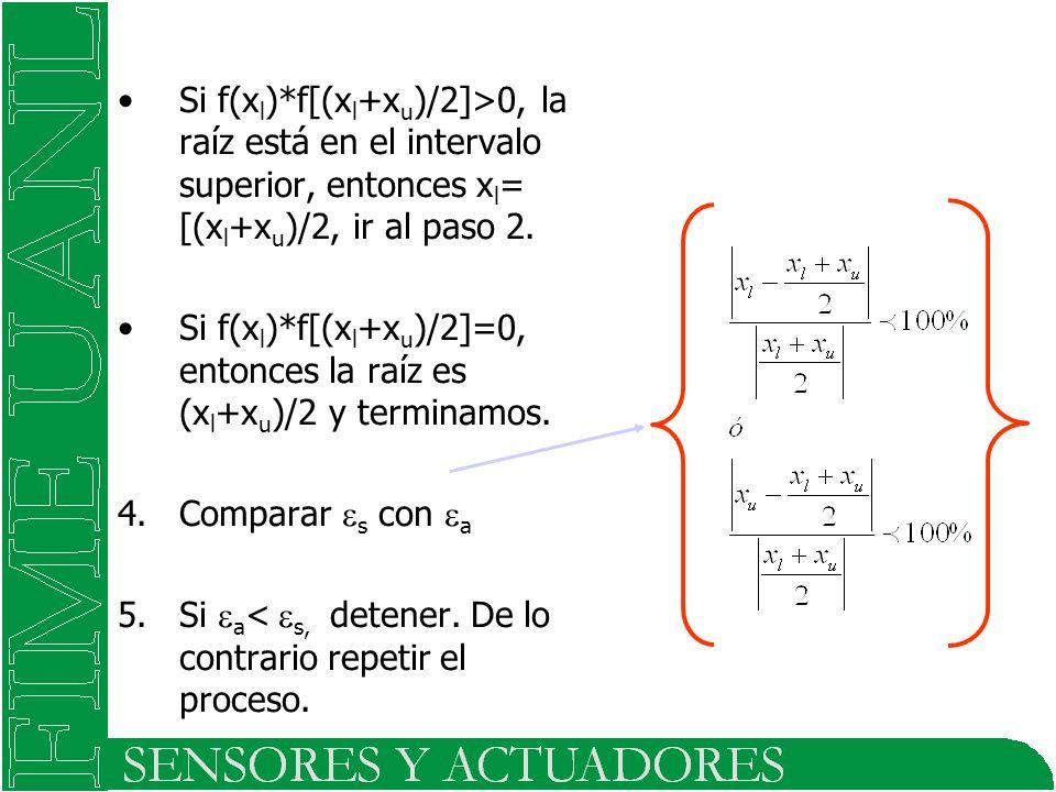 Si f(x l )*f[(x l +x u )/2]>0, la raíz está en el intervalo superior, entonces x l = [(x l +x u )/2, ir al paso 2. Si f(x l )*f[(x l +x u )/2]=0, ento