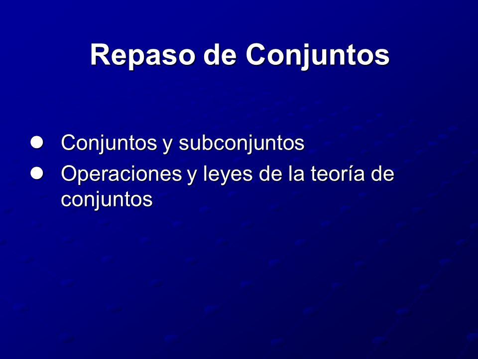 Repaso de Conjuntos Conjuntos y subconjuntos Conjuntos y subconjuntos Operaciones y leyes de la teoría de conjuntos Operaciones y leyes de la teoría de conjuntos