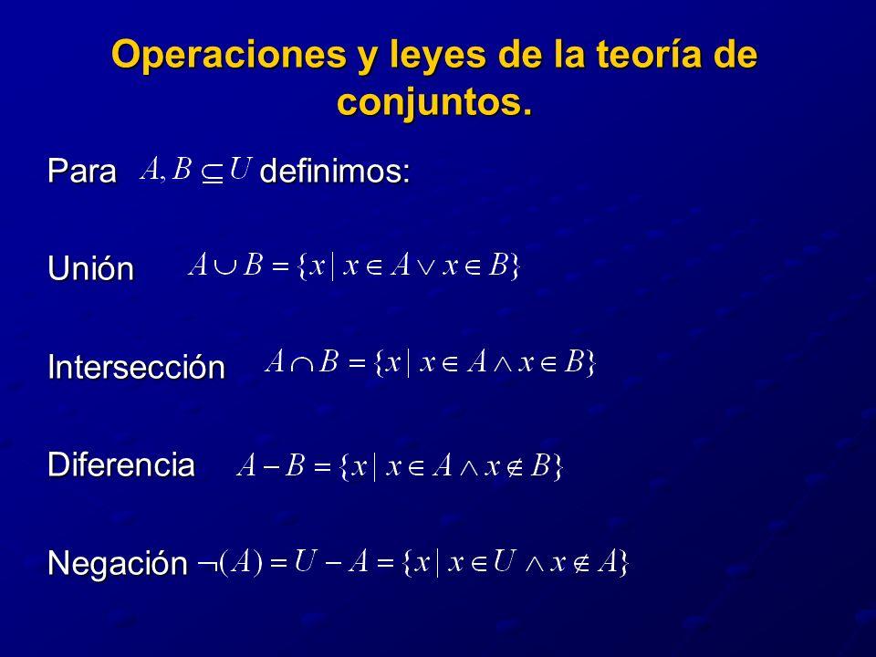 Operaciones y leyes de la teoría de conjuntos. Para definimos: UniónIntersecciónDiferenciaNegación
