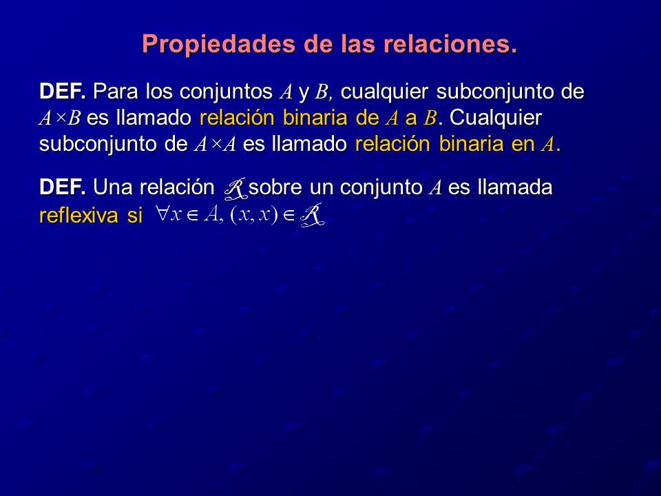 Propiedades de las relaciones.DEF.