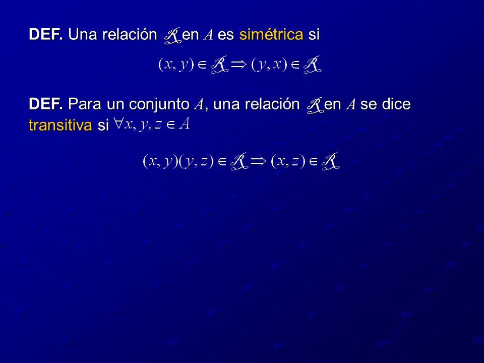 DEF.Una relación R en A es simétrica si DEF.