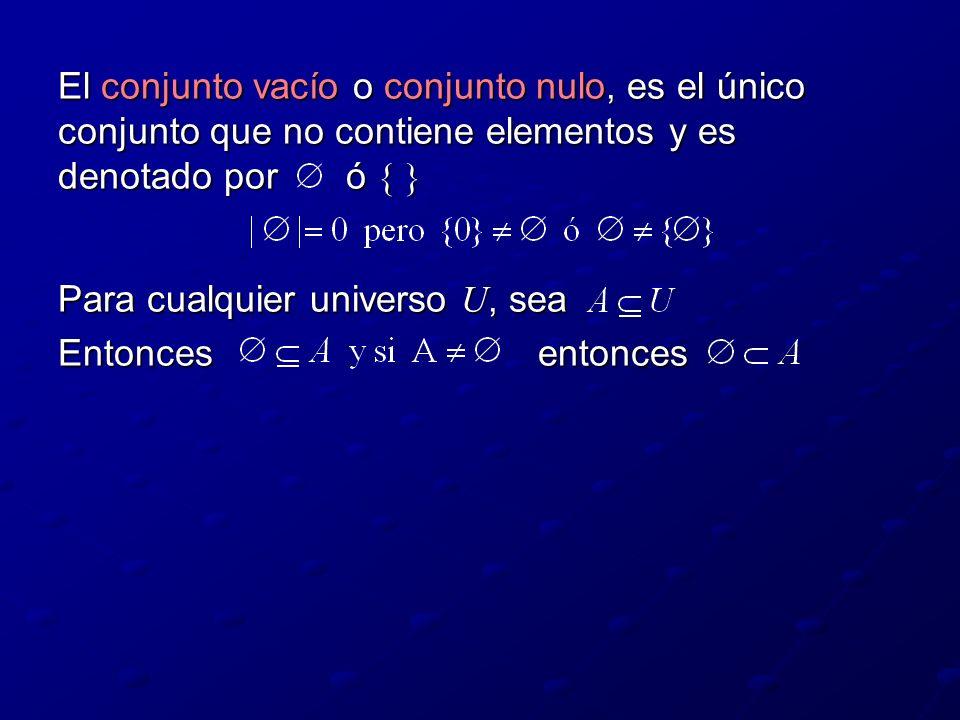 El conjunto vacío o conjunto nulo, es el único conjunto que no contiene elementos y es denotado poró { } Para cualquier universo U, sea Entoncesentonces