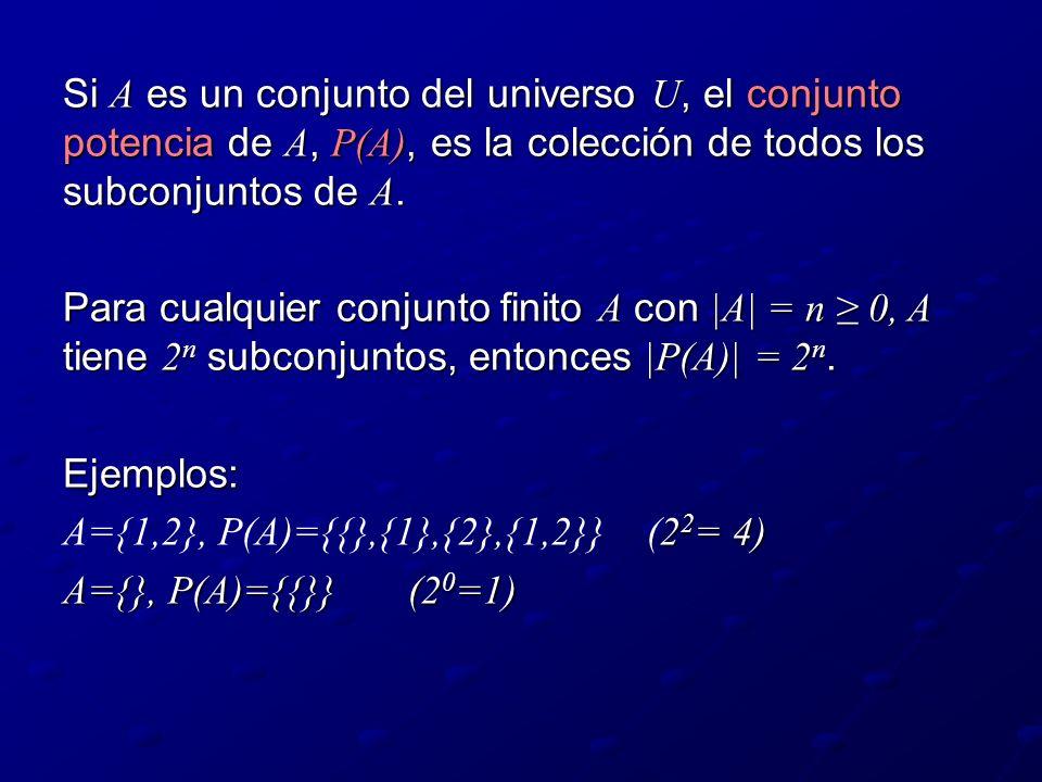 Si A es un conjunto del universo U, el conjunto potencia de A, P(A), es la colección de todos los subconjuntos de A.