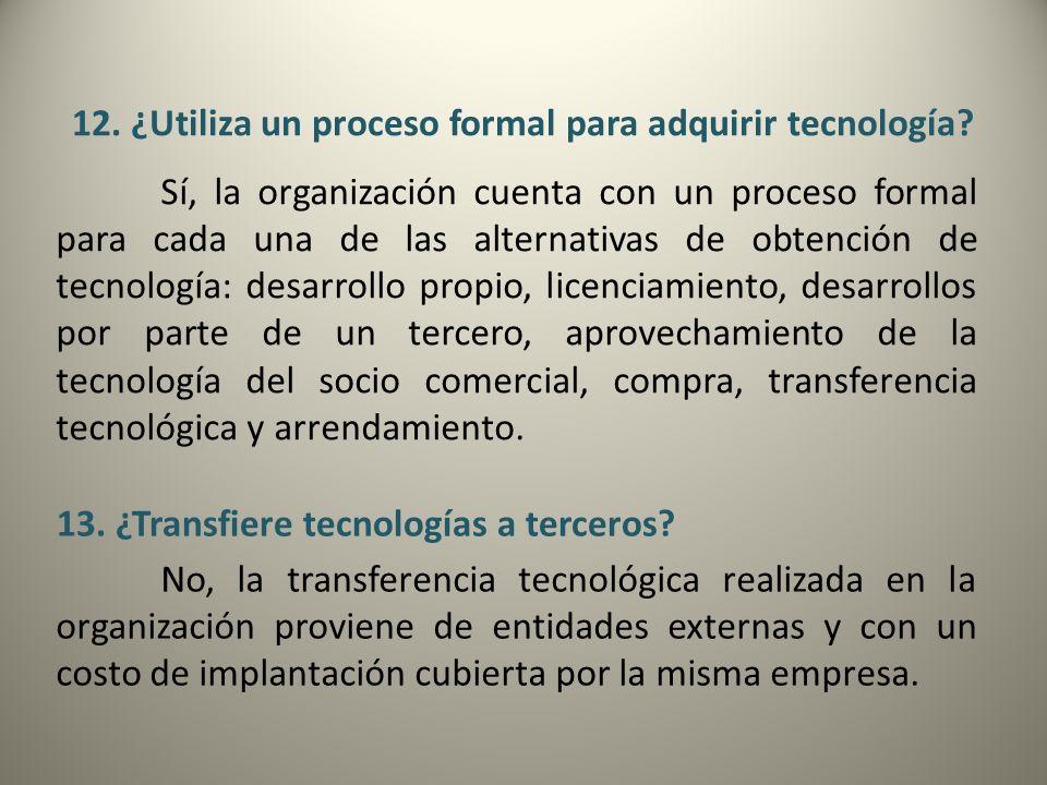 12. ¿Utiliza un proceso formal para adquirir tecnología? Sí, la organización cuenta con un proceso formal para cada una de las alternativas de obtenci