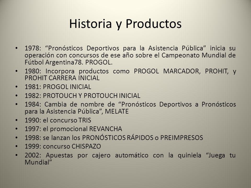 Historia y Productos 1978: Pronósticos Deportivos para la Asistencia Pública inicia su operación con concursos de ese año sobre el Campeonato Mundial de Fútbol Argentina78.