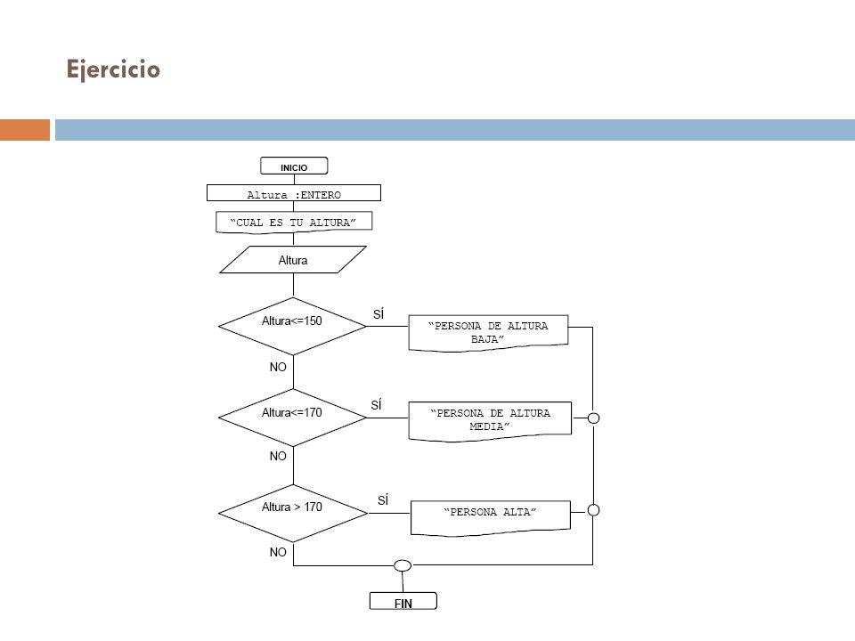 Solución ALGORITMO INICIO Variable Altura: ENTERO ESCRIBA Cuál es tu altura.