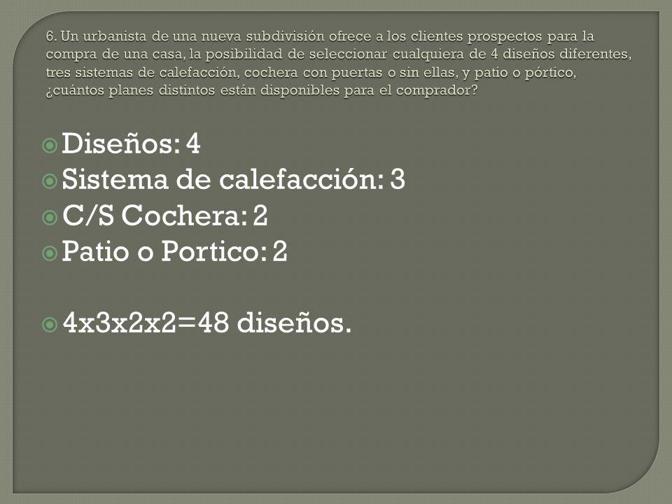 Sopas: 4 Emparedados: 3 Postres 5 Refrescos 4 4x3x5x4=240 menus.