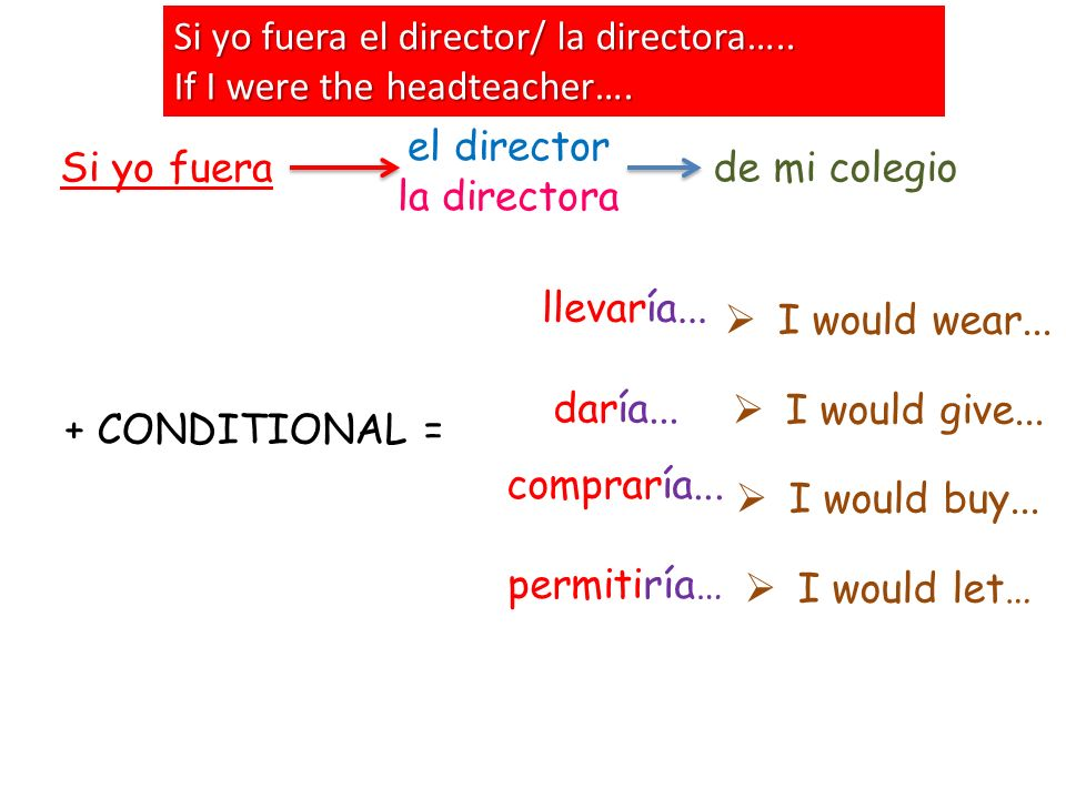 An easy way to get around this complicated structure and still gain the points for this higher tier structure is to use the following: Si yo fuera el director/ directora de mi colegio se podría + infinitive Ejemplo; Si yo fuera el director de mi colegio se podría comer chicle en clase Si yo fuera la directora de mi colegio se podría llevar maquillaje Si yo fuera el director/ la directora…..